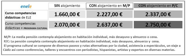 Cuadro_precios_enele2014