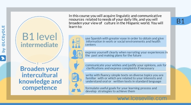 CELES Intensive Spanish Course in Seville.
